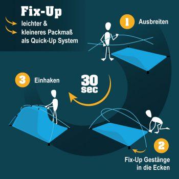 Fix up Gestänge - Strandmuschel Test